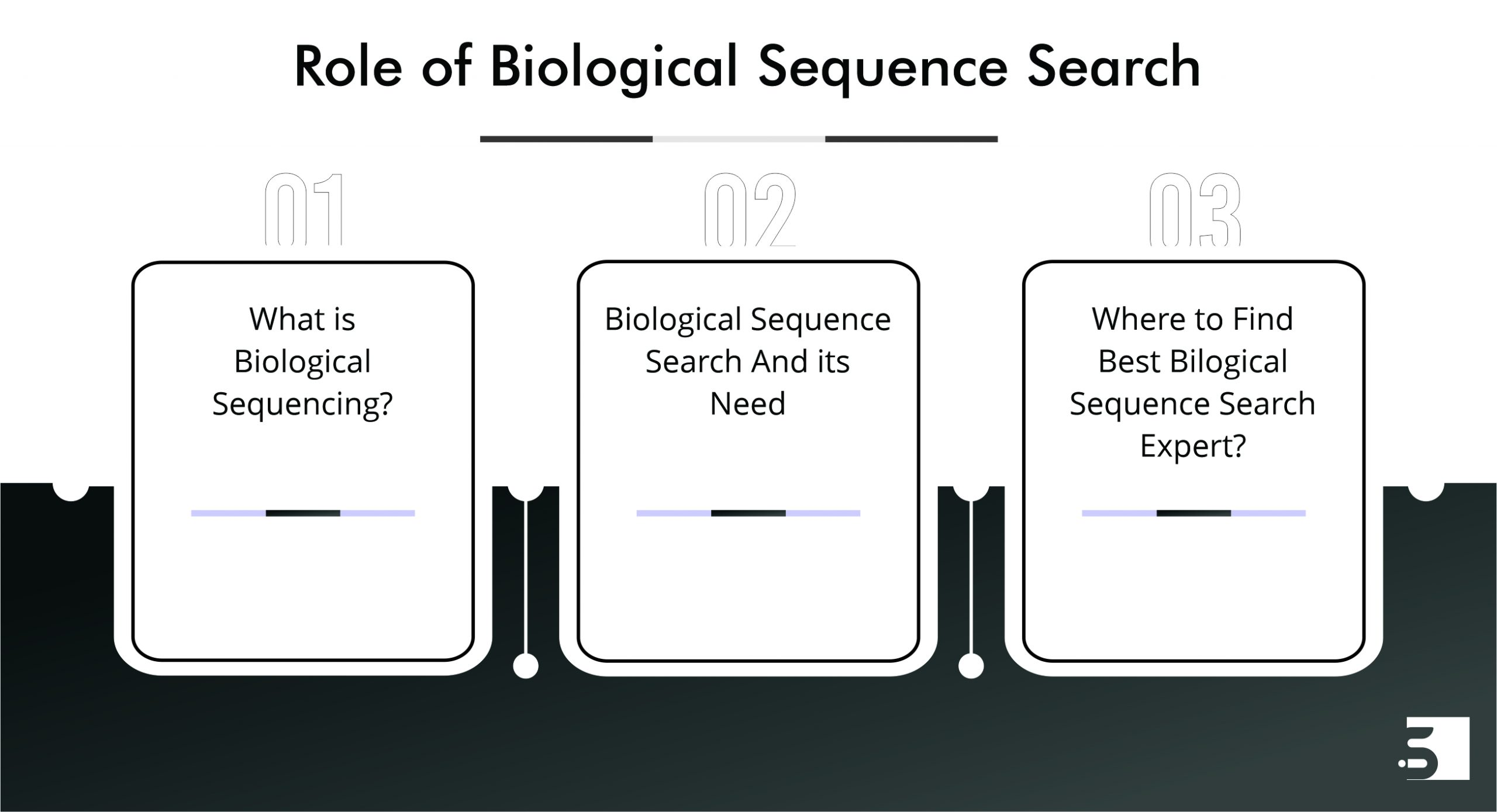 Role of biological sequence search